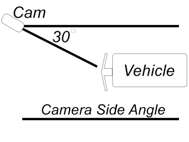 lpr camera side angle