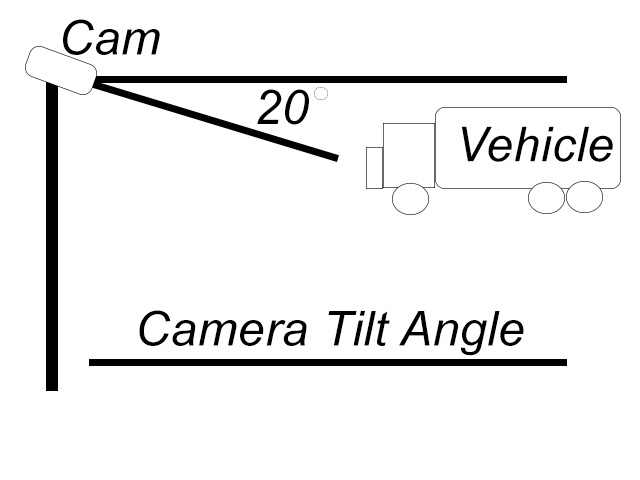 lpr camera tilt angle